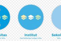 perbedaan perguruan tinggi