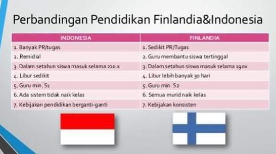√Sistem Pendidikan Di Finlandia dan Tingkatannya