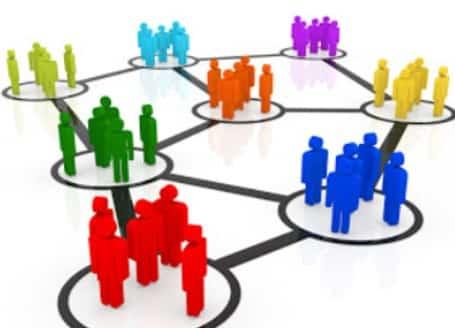 Contoh Aktivitas Sosial