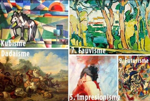 √20 Aliran Seni Rupa : Pengertian dan Cirinya