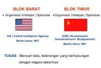 Blok Barat dan Blok Timur