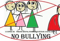 √ Akibat Bullying : Bagi Pelaku dan Korban