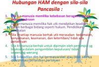 Hubungan Ham dengan