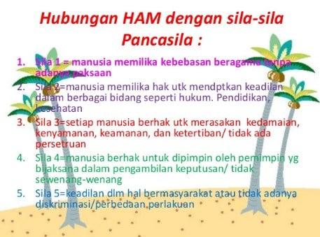 Hubungan Ham dengan Pancasila