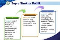Contoh Suprastruktur Politik