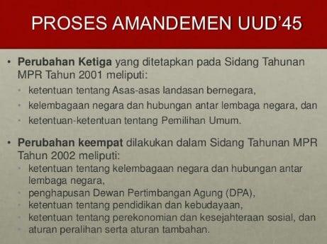 Perubahan Amandemen