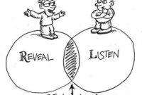 √ 10 Cara Berkomunikasi Yang Baik dan Benar