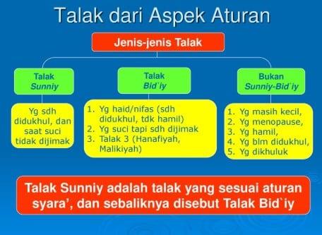 √ Jenis Talak : Pengertian, Hukum, Rukun dan Macam
