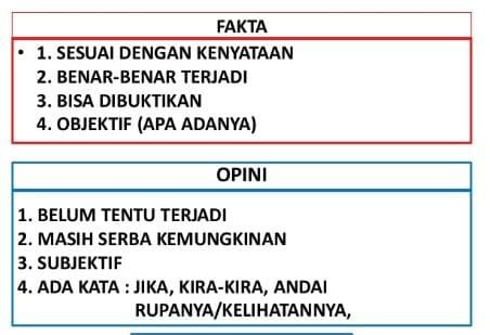 Perbedaan Fakta dan Opini :