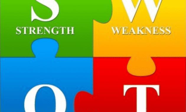 √Apa itu Analisis Swot: Pengertian, Manfaat, Faktor, Komponen