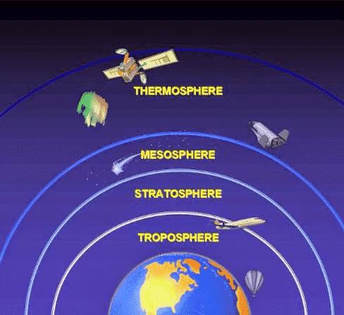 gambar lapisan atmosfer