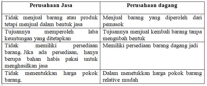 perbedaan perusahaan dagang