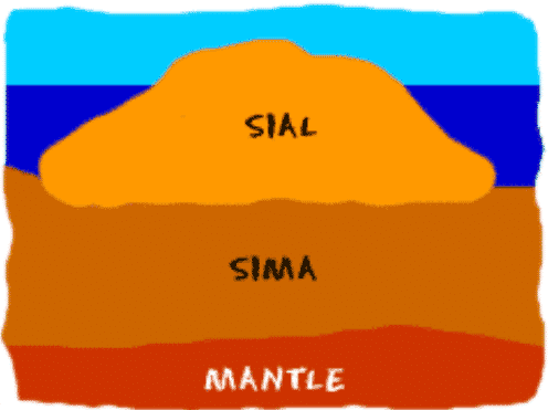 struktur litosfer