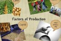 faktor produksi