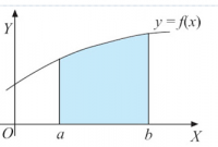 integral tertentu