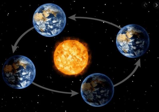 revolusi bumi