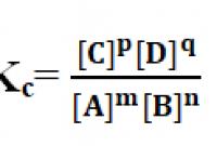 Pengertian-Kesetimbangan-Kimia