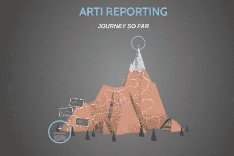 Arti-Reporting