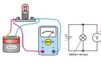 fungsi voltmeter