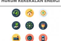 hukum-kekekalan-energi