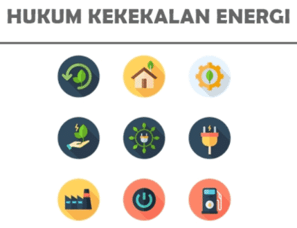 Hukum Kekekalan Energi Kinetik Potensial Mekanik Bunyi