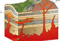 instrusi-magma